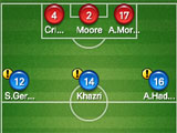 Tactics in Total Football Manager